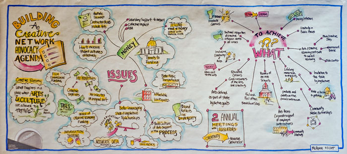 Summit-Graphic-Notes-for-Web